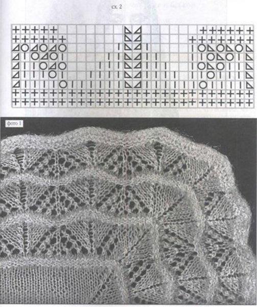 Вязание белого жакета спицами