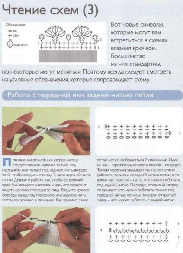 Чтение схем вязания крючком