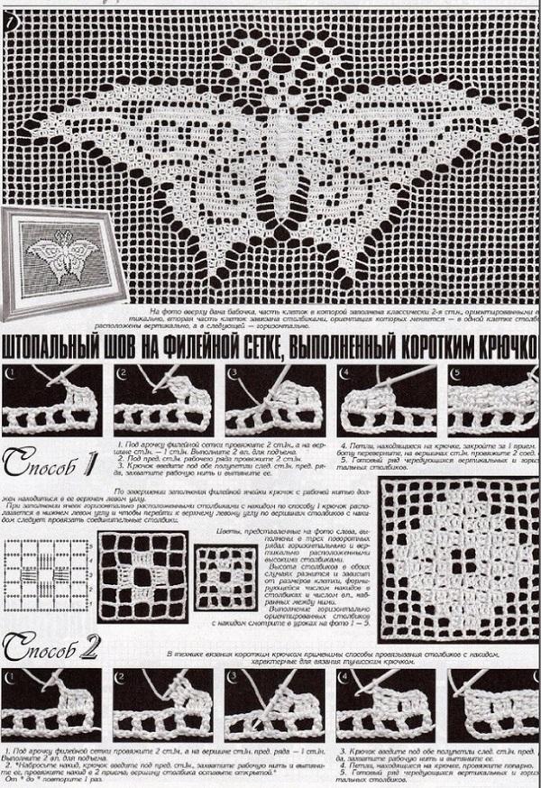 Схемы филейных узоров