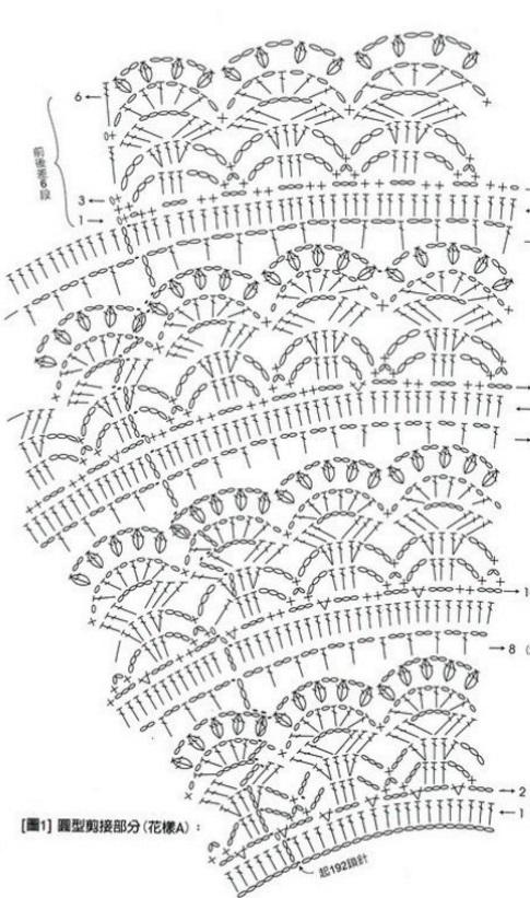 Вязание туники с круглой кокеткой