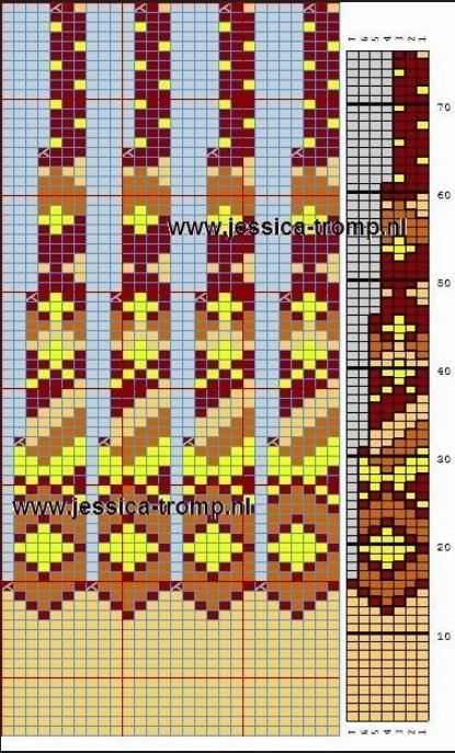Жаккардовые узоры для круглой кокетки спицами