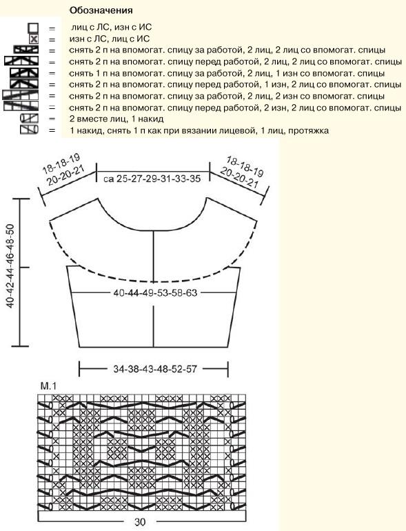 Вязанный жакет