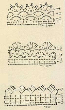 Схемы каймы крючком