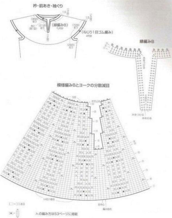 Схема кофты с круглой кокеткой