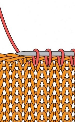 Набор петель по краю изделия спицами