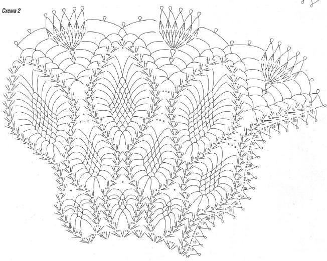 Вязание накидки