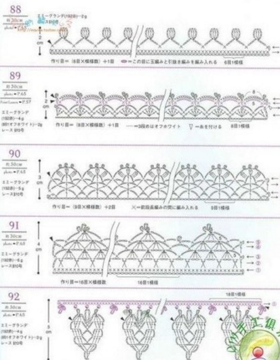 Схемы для обвязки края крючком