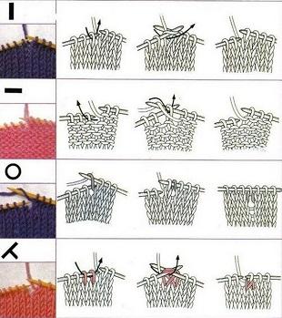 Условные обозначения спицами