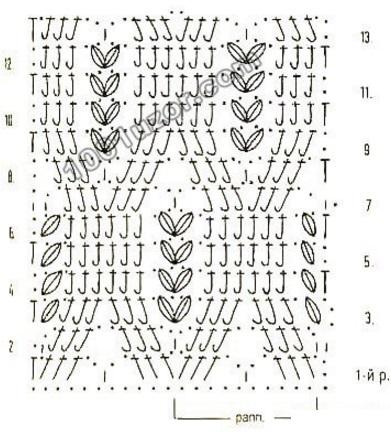 Ажурные узоры для вязания платья