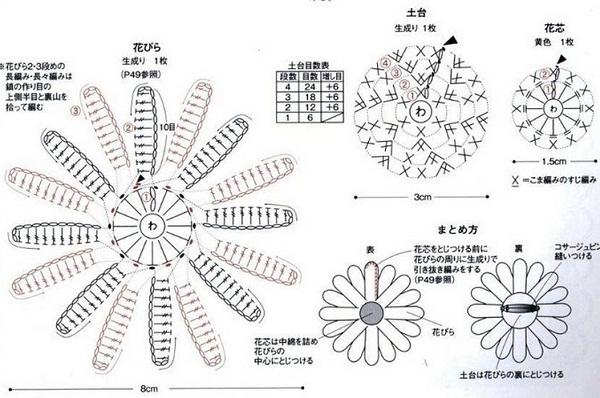 Схема ромашки крючком