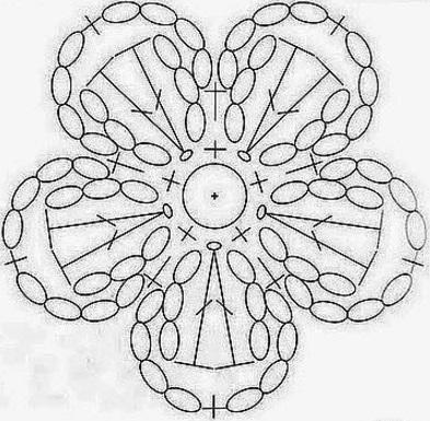 Плед с узором Ромашки крючком