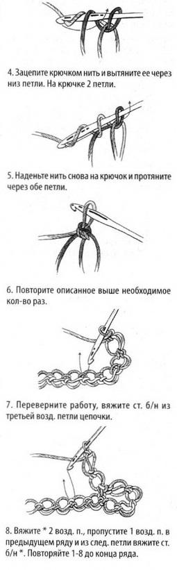 Шарф-воротник крючком