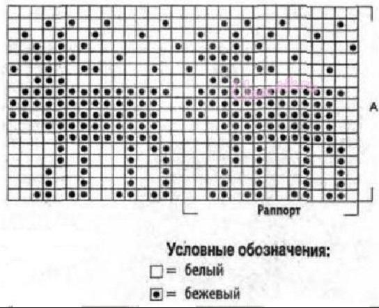 Схемы оленей для вязания