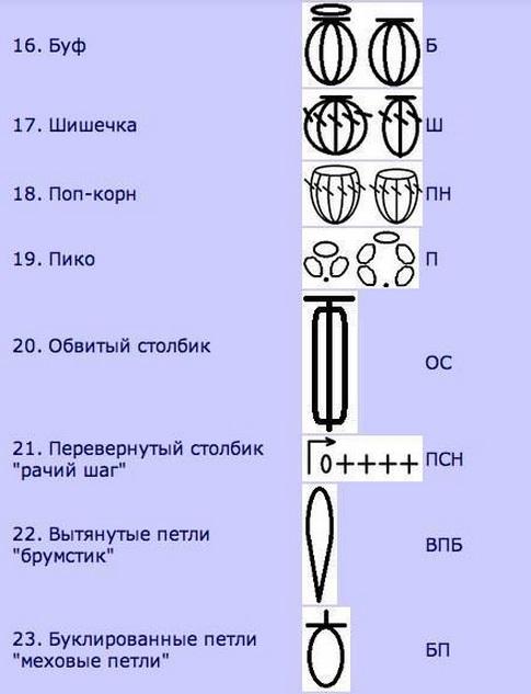 Условные обозначения крючком