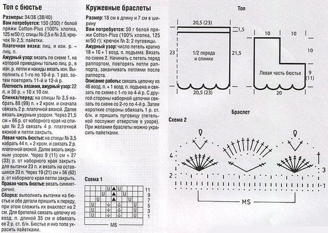 Схема топа спицами