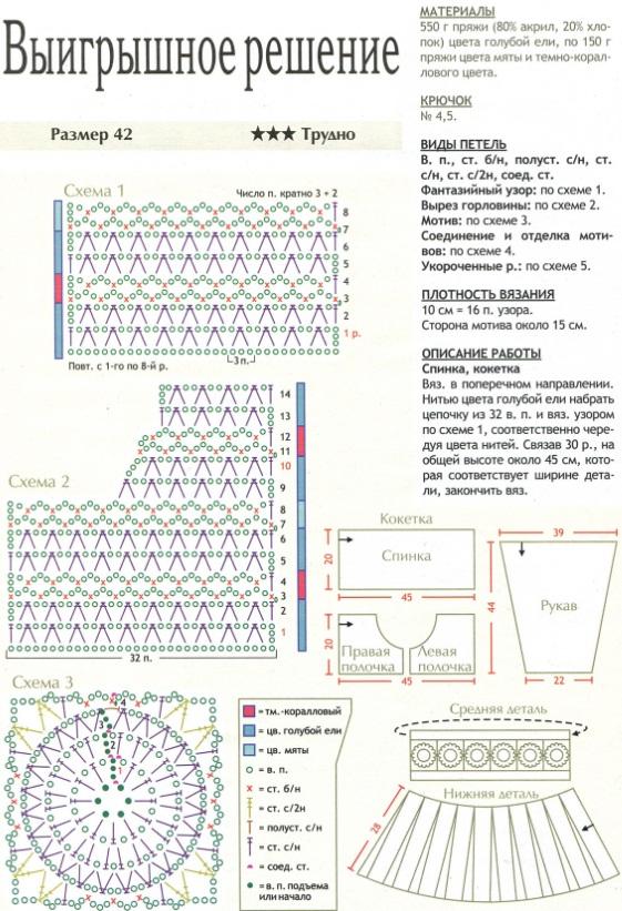 Схема туники