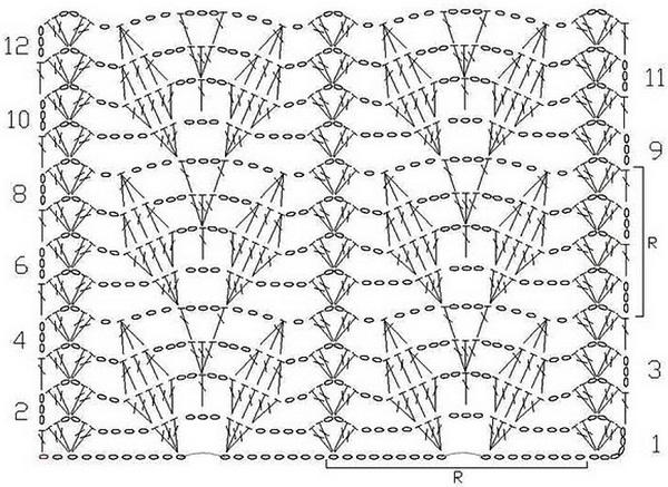 Схемы узоров крючком
