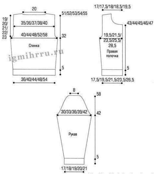 Универсальные выкройки для разных размеров