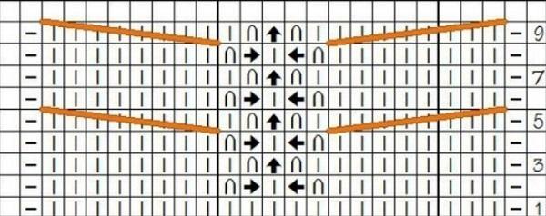 Узор для вязания кофты спицами