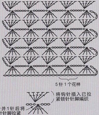 Схемы ажурных узоров крючком