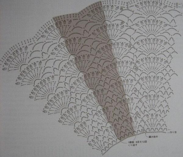Вязанная накидка
